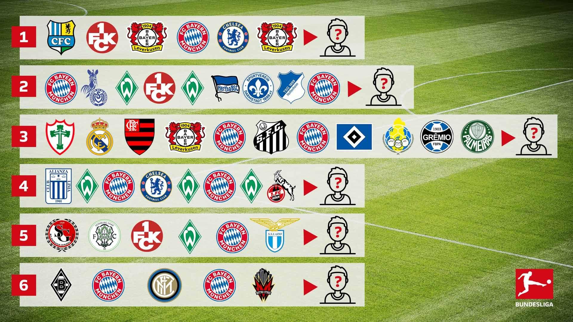 Fußballspieler Kreuzworträtsel